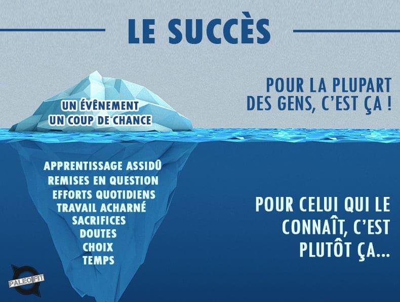 motivation réussite succès paléofit