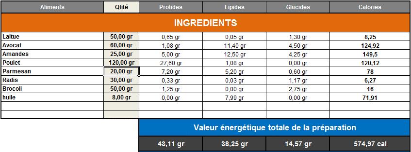 salade protéinée paléo