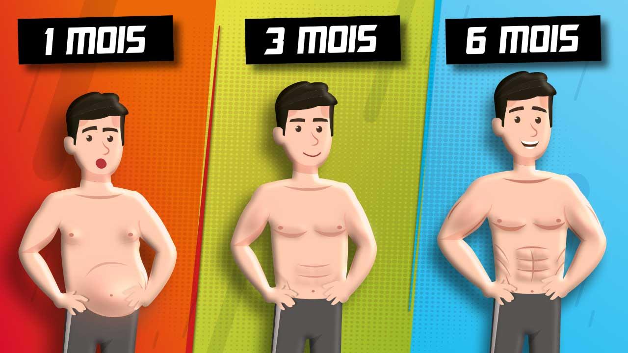 Comment faire la recomposition corporelle ? (+ de muscle et – de gras)