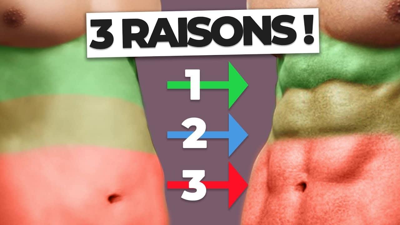 3 Raisons GÉNÉTIQUES (qui t'empêchent d'avoir des abdos)
